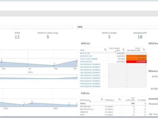 Business Intelligence (BI) has arrived on SIRFULL WELDING !